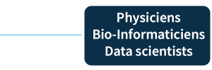 Physiciens Bio-Informaticiens Data Scientists